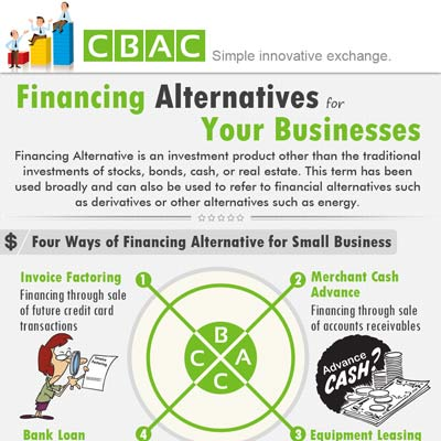 Alternative Lending Options