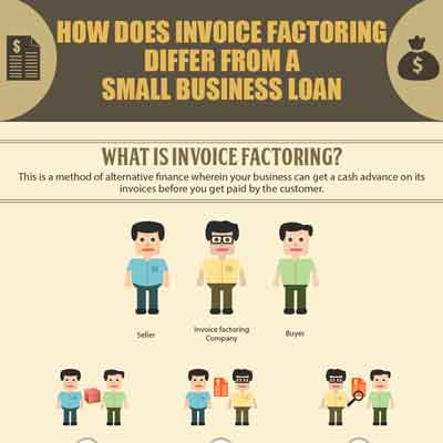 Factoring vs. Small Business Loan