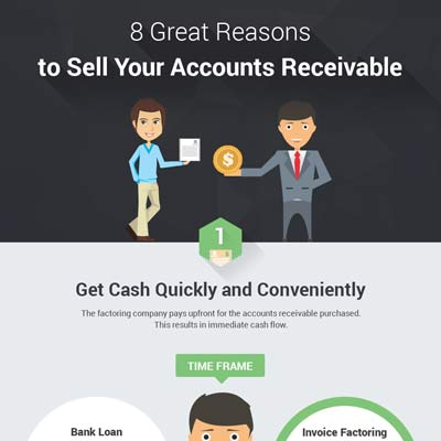 8 Reasons to Sell Accounts Receivable